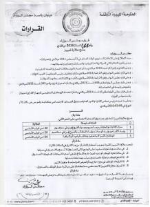 استصدار قرار مجلس الوزراء ذي رقم (166 لسنة 2016م) بمنح علاوة تمييز لموظفي صندوق الضمان الاجتماعي